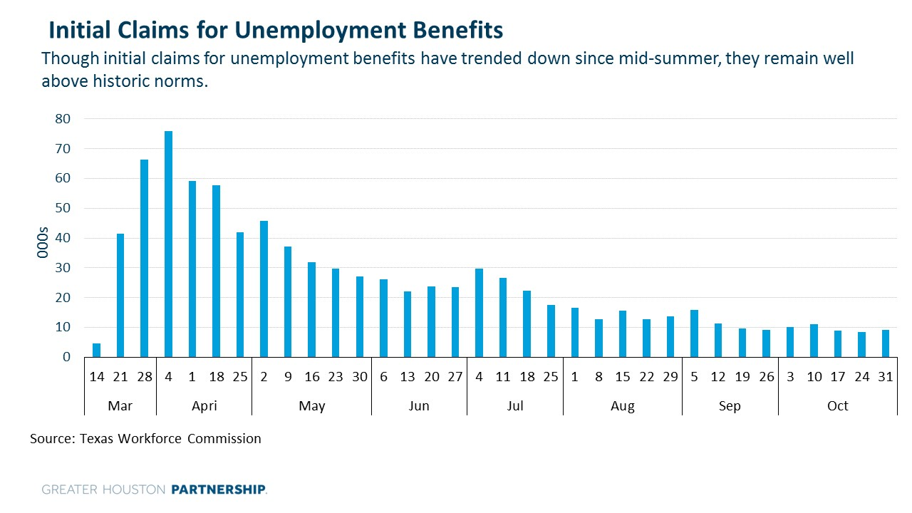 Initial Claims For Unemployment Insurance.jpg