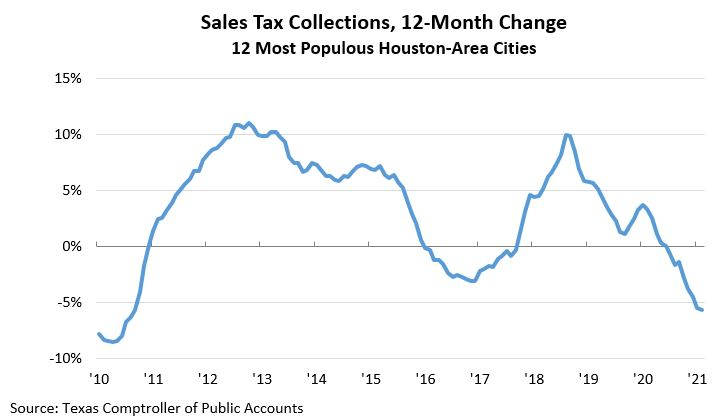 KEI Sales Tax Chart 1 Feb 21
